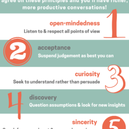 New Conversation Cafe Cheat Sheet for Online Dialogues